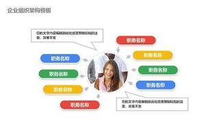 企业组织架构图PPT-5