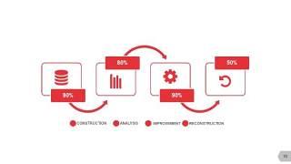 红色图形创意信息可视化PPT图表10