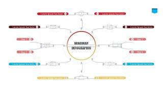 彩色思维导图逻辑PPT信息可视化图表17