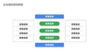 企业组织架构图PPT-15