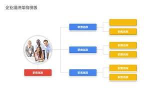 企业组织架构图PPT-13