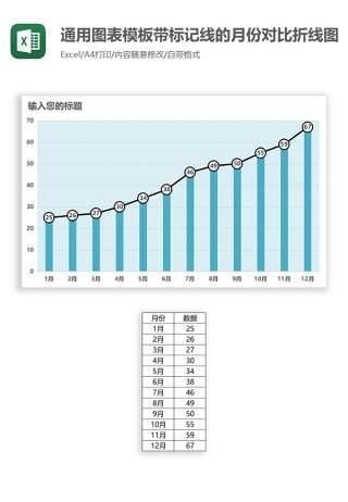 通用图表模板带标记线的月份对比折线图Excel图表模板