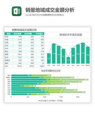 销量地域成交金额分析Excel图表模板