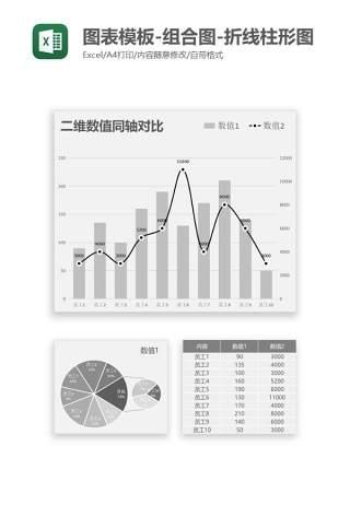 图表模板-组合图-折线柱形图Excel图表模板