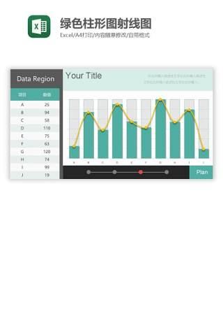 绿色柱形图射线图Excel图表模板