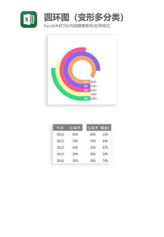 圆环图(变形多分类)Excel图表模板