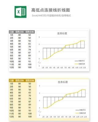 高低点连接线折线图Excel表格模板
