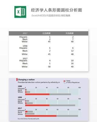 经济学人条形图圆柱分析图Excel表格模板