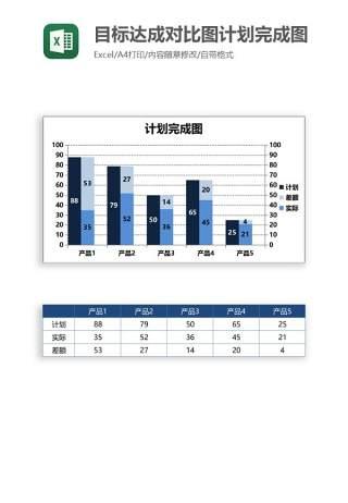 目标达成对比图计划完成图Excel图表模板