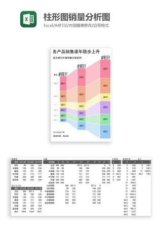 柱形图销量分析图Excel图表模板