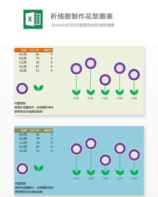 折线图制作花型图表Excel表格模板
