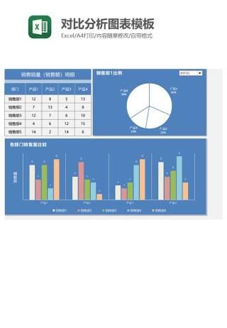 对比分析图表模板Excel图表模板