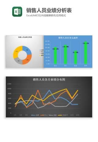 销售人员业绩分析表Excel图表模板