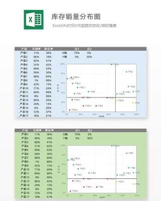 库存销量分布图Excel表格模板