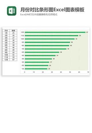 月份对比条形图Excel图表模板Excel图表模板