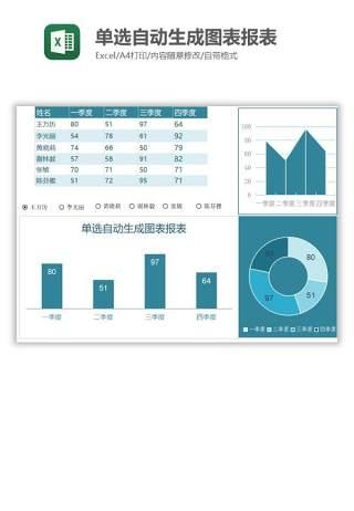 单选自动生成图表报表Excel图表模板