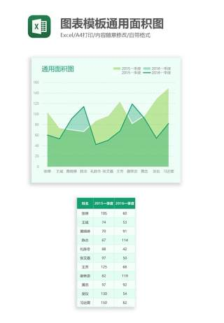 图表模板通用面积图Excel图表模板