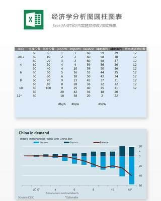 经济学分析图圆柱图表Excel表格模板