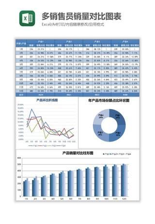 多销售员销量对比图表 (2)Excel图表模板
