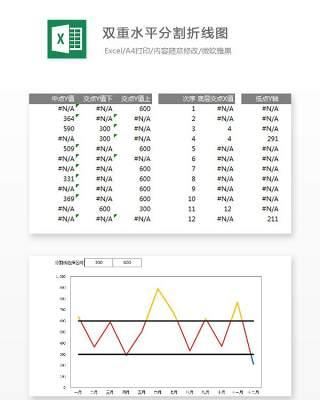 双重水平分割折线图Excel表格模板
