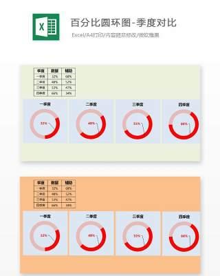 百分比圆环图-季度对比Excel表格模板