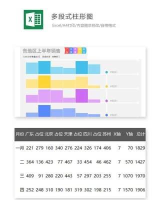 多段式柱形图Excel表格模板