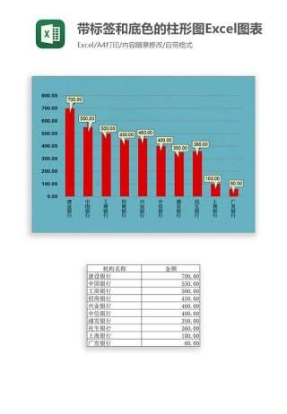 带标签和底色的柱形图Excel图表模板