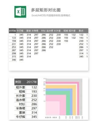 多层矩形对比图Excel表格模板