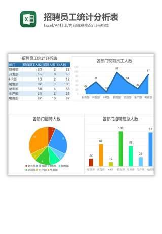 招聘员工统计分析表Excel图表模板