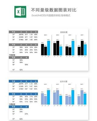 不同量级数据图表对比Excel表格模板
