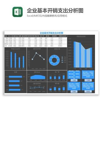 企业基本开销支出分析图Excel图表模板