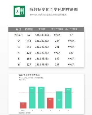 随数据变化而变色的柱形图Excel表格模板