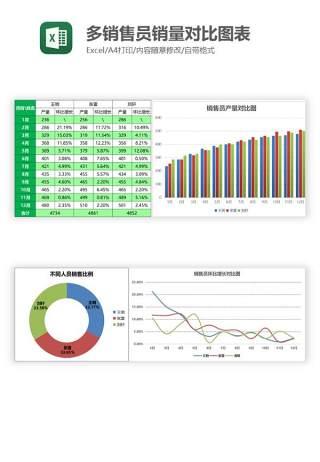 多销售员销量对比图表 (1)Excel图表模板