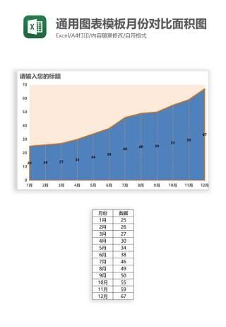通用图表模板月份对比面积图Excel图表模板