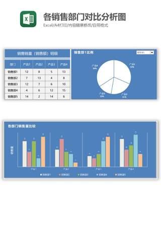 各销售部门对比分析图Excel图表模板