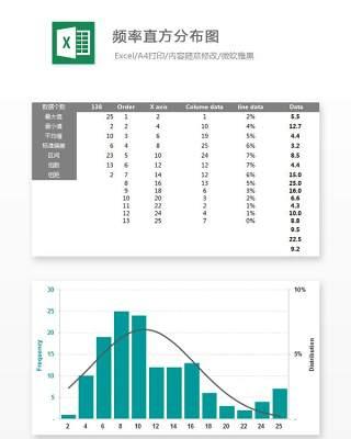 频率直方分布图Excel表格模板