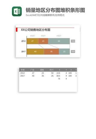 销量地区分布图堆积条形图Excel图表模板