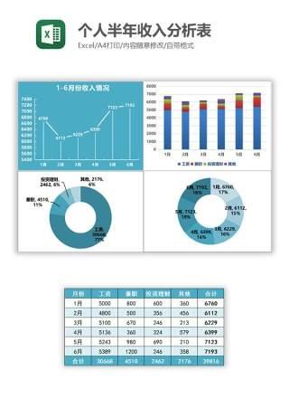 个人半年收入分析表Excel图表模板