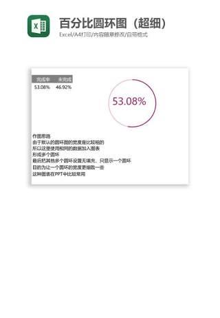 百分比圆环图(超细)Excel图表模板