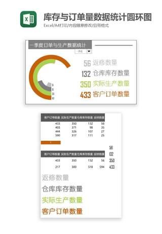 库存与订单量数据统计圆环图Excel图表模板
