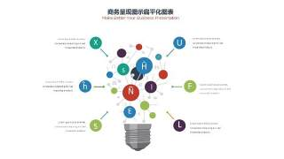 PPT信息图表商务情景灯泡