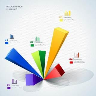 三维信息图表310