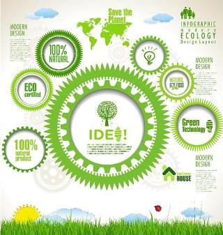 生态信息图模板315