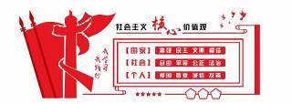 红色社会主义核心价值观党建文化墙PSD素材展板