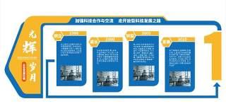 企业发展历程微立体文化墙宣传栏展板设计