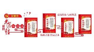 反腐倡廉党的光辉历程党建文化圈宣传栏PSD设计素材展板