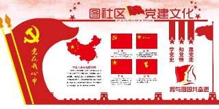 红色党建文化墙宣传栏PSD素材展板设计