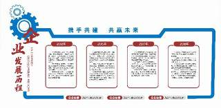 企业发展历程走廊文化墙宣传栏AI矢量设计素材