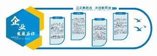 蓝色企业发展历程文化墙宣传栏AI矢量展板设计素材