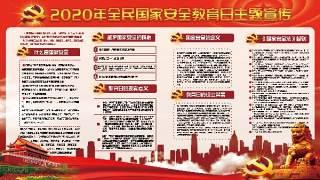 2020年全民国家安全教育日主题宣传栏党建展板